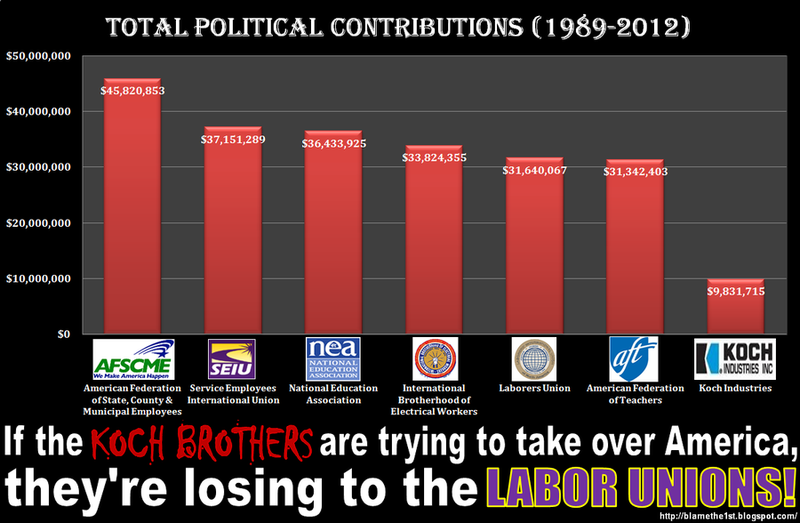 Koch_brothers_vs_labor_unions_by_blamethe1st-d4a8zfv