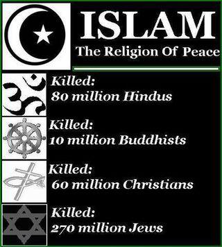 MuslimIslamKillers