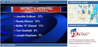 2014-Dist31 Poll Ch 13 St Pete
