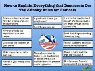 Alinsky Rules Diagram