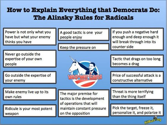 Alinsky Rules Diagram