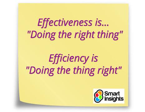 Efficiency-vs-effectiveness