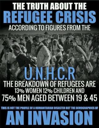 Refugees75%men