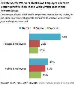 Benefits-privateSectorSurvey