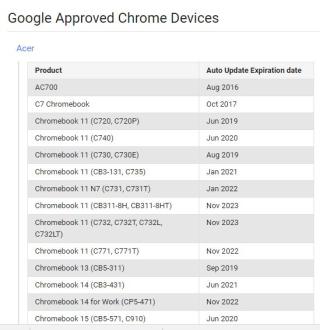 ChromebookExpireChart