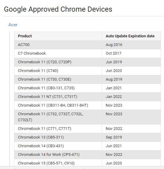 Consumer Alert: Chrome Powered