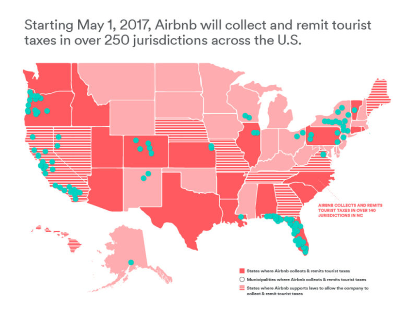 AirBNB2017