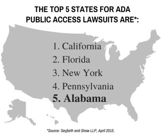 ADA-Lawsuits-3