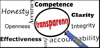 Transparency-fdic