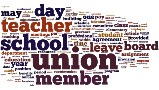 Union-Contract-Wordcloud