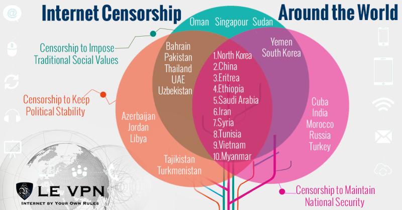 Censorshipinf1200x628